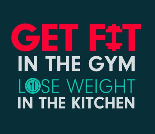 get-fit-in-the-gym-lose-weight-in-the-kitchen-323855